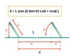 Como-calcular-la-distancia-entre-captadores-solares