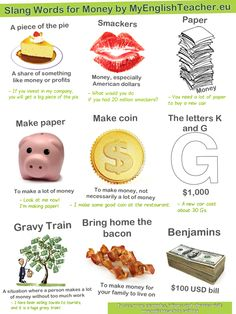 English    is    FUNtastic: Idioms About Money with Examples and Explanations