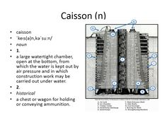 caisson meaning #gre #cat #vocabulary