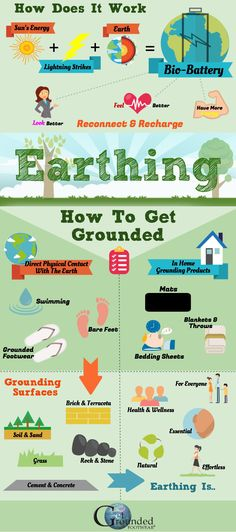Get Grounded Footwear | Earthing Shoes