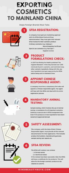 What are the latest animal testing laws and requirements for foreign brands exporting cosmetics to sell in mainland China. Does animal testing need to be performed? Why are brands not considered to be cruelty-free if they sell their cosmetics in mainland China? Find the answers to this and more in my article. Animal Testing, Vegan Beauty, Beauty Routines, Cruelty Free, Drugs, China, Cosmetics, Animals, Things To Sell