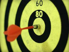 Measuring the ROI of your marketing automation investments