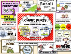 """Sample pages from """"Chart Parts"""" {Set 1}  The pieces are perfect for helping you make your reading anchor charts.  Click on link for product.  120 pages, $9.00  http://www.teacherspayteachers.com/Product/CHART-PARTS-Reading-Anchor-Charts-Set-1"""