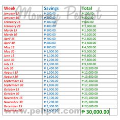 Ipon Challenge 2018 Flexible Money Saving Challenge For Families