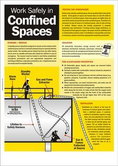 downloadable health and safety posters safety campaign pinterest. Black Bedroom Furniture Sets. Home Design Ideas