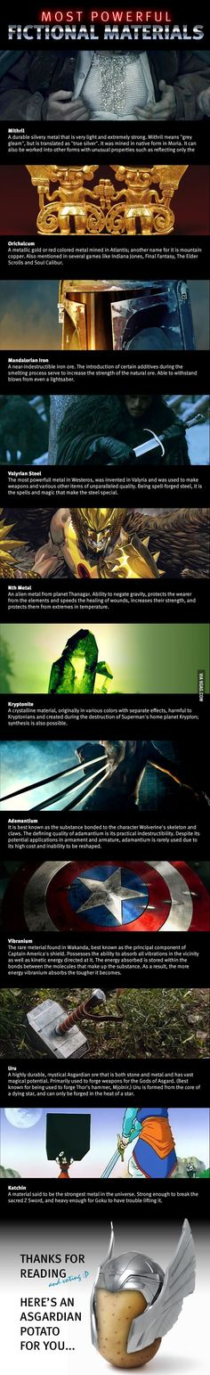 Most Powerful Fictional Materials