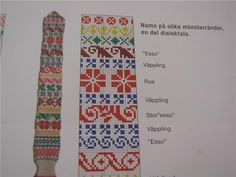 The pattern and the names, some distinguished local, of the pattern sections. Traditional mittens from Ostrobothnia region, Finland   Sticka allmogevantar; Lappfjärds, Närpes och Munsala på Tradera.
