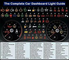 Car dashboard light guide