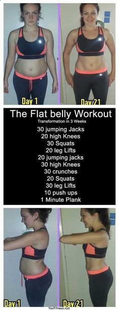 Belly Fat Workout - The Flat belly Workout, and if you Struggling With Obesity - The Impact It Can Cause On Mind And Body 3 week diet fitness workout plan quick fat loss weight loss guide inspiration Do This One Unusual Trick Befor Fitness Workouts, Gewichtsverlust Motivation, Fitness Diet, At Home Workouts, Health Fitness, Yoga Fitness, Fitness Plan, Exercise Motivation, Health Diet