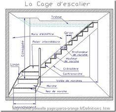 Calcul Escalier Avec Palier Recherche Google With Images