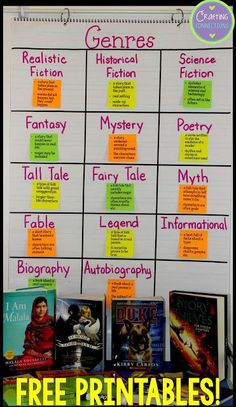 Genre Activities... FREE Printables!                                                                                                                                                                                 More
