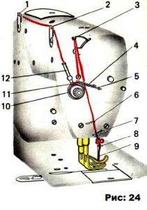 Заправка ниток в швейнуюмашину Textima
