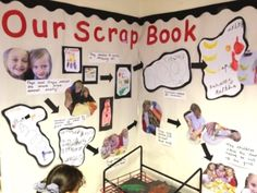 ideas and inspiration #abcdoes #earlyyearsclassroom #eyfsdisplay
