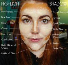 Make up tips, highlights and shadows.