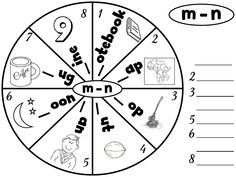PHONICS (M-N, F-V, L-R) NOT FREE but possibly print from web or make own **Good Idea!
