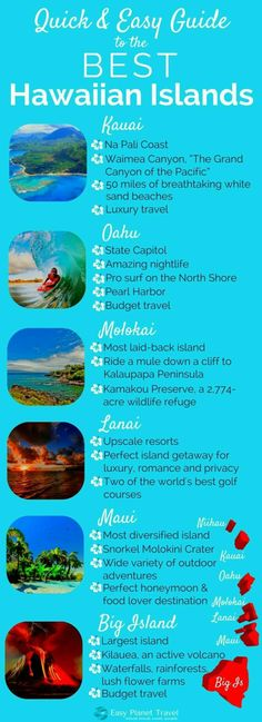 USA Destinations & Places :Quick and Easy Guide to the Best Hawaiian Islands Easy Planet Travel Vacation Trips, Dream Vacations, Vacation Spots, Vacation Ideas, Hawaii Vacation Tips, Tropical Vacations, Beach Vacations, Vacation Rentals, Best Hawaiian Island