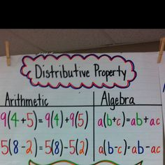 Distributive Property Anchor Chart w/ variables and numbers Math Teacher, Math Classroom, Teaching Math, Maths, Math Charts, Math Anchor Charts, Math Strategies, Math Resources, Math Properties