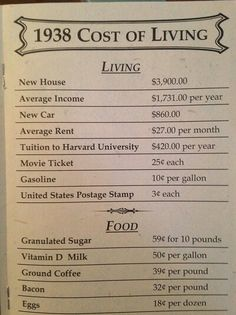 Funny pictures about Cost Of Living In The Past. Oh, and cool pics about Cost Of Living In The Past. Also, Cost Of Living In The Past photos. Don Meme, Historia Universal, Cost Of Living, Frugal Living, I Remember When, Thing 1, Thats The Way, Vintage Ads, Vintage Stuff