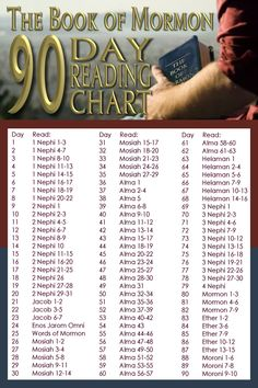 Book of Mormon 90 Day Reading Chart