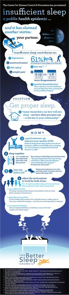 How #Insufficient #Sleep Can Wreck Your Relationship (Infographic)