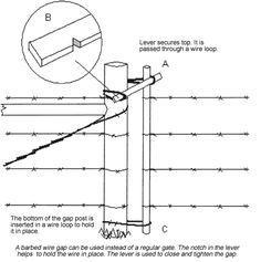 How to Build a good fence for your homestead A barbed wire gap can be used instead of a regular gate. The notch in the lever helps to hold the wire in place. The lever is used to close and tighten the gap.