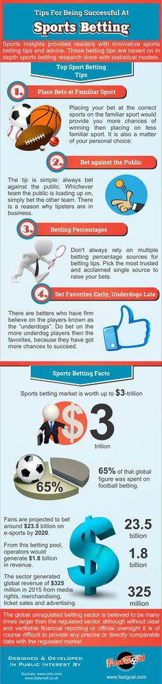 This infographic provide information on Tips For Being Successful At Sports Betting. For more info please visit: http://fastgoal.com