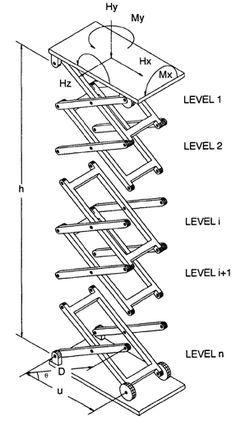 Adjustable Height Metal Scissor Lift Table A Giant Wheel