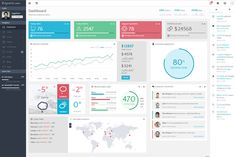 Dynamic - Responsive Admin Template by SuggeElson - Themes on Creative Market