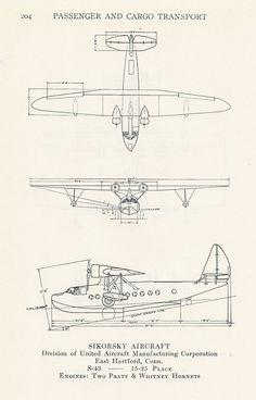 Airplane Diagram Aviation