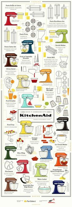 Make it Homemade with KitchenAid: Mixer & Attachment Chart Info graphic. Every KitchenAid mixer attachment and what they do! Kitchen Aid Recipes, Kitchen Hacks, Kitchen Gadgets, Cooking Recipes, Kitchen Appliances, Kitchen Tools, Kitchens, Cooking Hacks, Cooking Tools