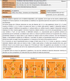 26 Ideas De Fut Sala Futbol Sala Entrenamiento Futbol Fútbol