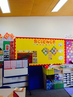 Science wall.