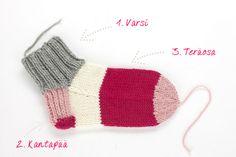 Villasukka-ohjevideo www.kodinkuvaleht... Crochet Bikini, Knit Crochet, Diy And Crafts, Arts And Crafts, Knitting Socks, Refashion, Mittens, Knitting Patterns, Winter Hats