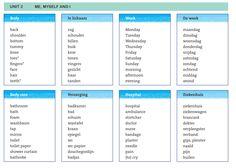 Engelse woorden beter leren onthouden: tips