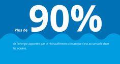 Les principaux messages du 5e rapport du #GIEC #climat #COP21
