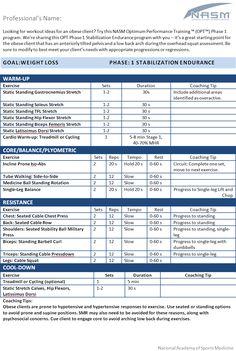 issa personal training exam answers