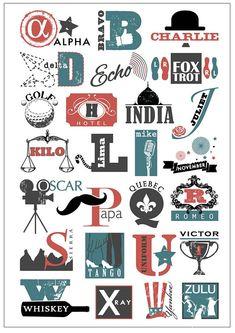 'Phonetic Alphabet' Vintage Style Print