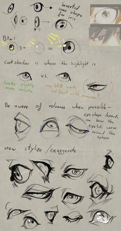 Anatomy Drawing Tutorial Eye 'tutorial' by Remarin - Body Drawing, Anatomy Drawing, Anatomy Art, Digital Painting Tutorials, Digital Art Tutorial, Art Tutorials, Drawing Tutorials, Sketches Tutorial, Eye Tutorial