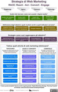 Strategia Web marketing :)