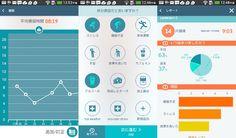 シンガポールのHealintが、片頭痛を記録し症状改善に導くモバイルアプリ「頭痛ろぐ」の日本語版をローンチ Migraine, Product Launch, Japanese, Japanese Language