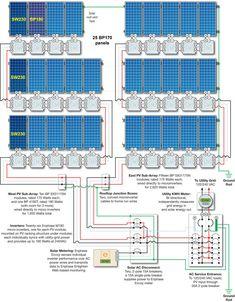 Off grid solar wiring diagram merzie with regard to off grid solar wiring diagram ⋆ YUGTEATR Solar Energy Panels, Best Solar Panels, Off Grid System, Solar Roof Tiles, Off Grid Solar, Solar Projects, Energy Projects, Solar Energy System, Panel Systems