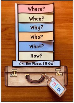 Seuss crafts - We're Going Places! Writing Prompt Craft For Oh The Places You'll Go! By Dr Seuss – Seuss crafts Dr Seuss Activities, Writing Activities, Classroom Activities, English Lessons, Learn English, Dr Seuss Week, Dr Suess, Go For It Quotes, Student Reading