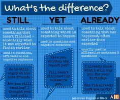 (Crédito: americanenglish.state.gov) Still yet Already what is the difference? Tem dúvidas ainda? Procure a RP Service Consultoria. Aulas de inglês conforme a sua necessidade. Conversação, gramática ou reforço. Particular ou v...