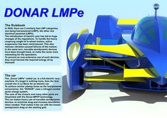 "My entry for the ""Michelin Design Challenge Active Suspension, Race Cars, My Design, Challenges, Behance, Drag Race Cars"
