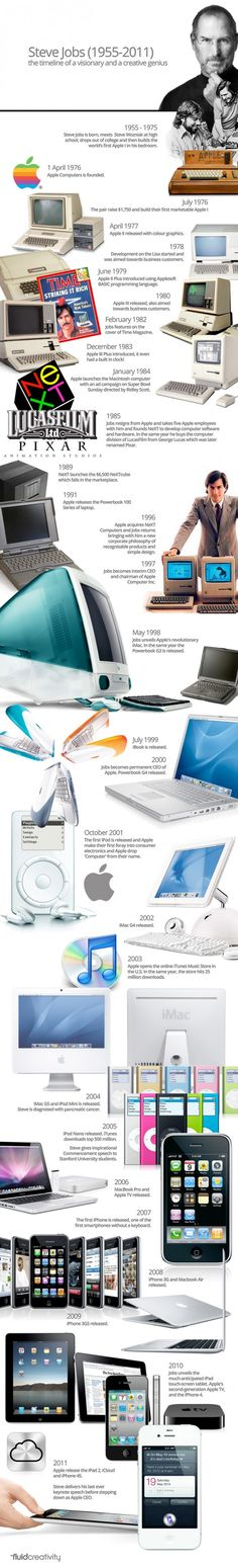Steve Jobs: The tale of his tech influence (1955-2011) #infographic #flowchart