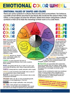 Other Books & Posters - Firehouse Publications - emotional color wheel