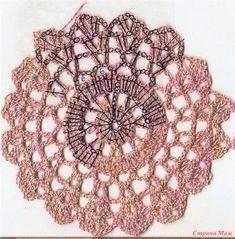 Crochet Archives - Beautiful Crochet Patterns and Knitting Patterns Crochet Ruffle, Crochet Shawl, Crochet Doilies, Crochet Flowers, Free Crochet, Crochet Dresses, Hand Knitting, Knitting Patterns, Rugs
