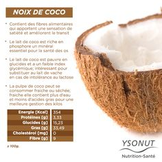 La noix de #coco, c'est l'un des #fruits #tropicaux les plus connus. Fitness Nutrition, Health And Nutrition, Health Tips, Valeur Nutritive, Food Facts, Natural Healing, Herbal Remedies, Herbalism, Healthy Lifestyle
