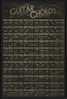 Guitar Chord Chart Framed Graphic Art