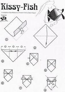 Origami talking fish